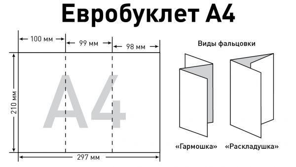 Печать лифлетов А4 300х210 общее