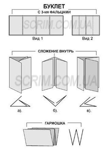 Друк буклетів з трьома фальцами 400х210